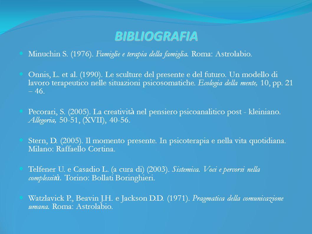 BIBLIOGRAFIA Minuchin S. (1976). Famiglie e terapia della famiglia.