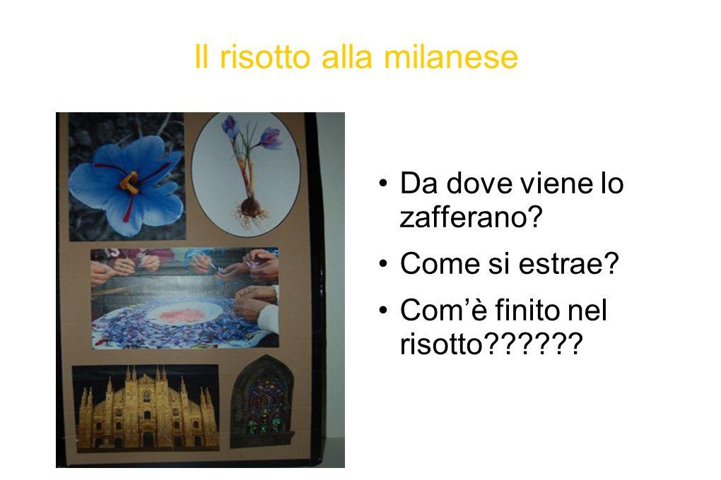 La pizza Margherita Un po di storia e……….…..geografia!!!!!.