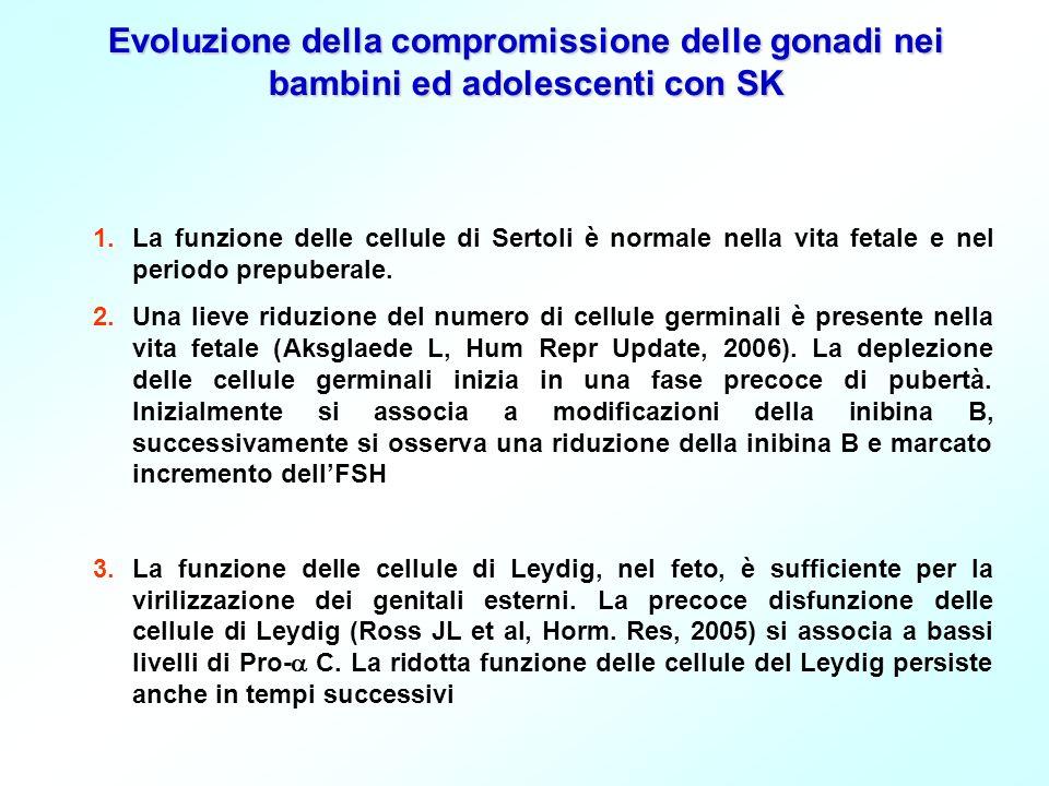Evoluzione della compromissione delle gonadi nei bambini ed adolescenti con SK 1.La funzione delle cellule di Sertoli è normale nella vita fetale e nel periodo prepuberale.