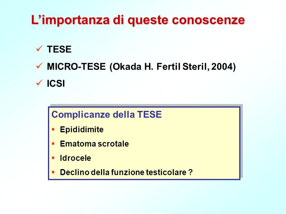 Limportanza di queste conoscenze TESE MICRO-TESE (Okada H.