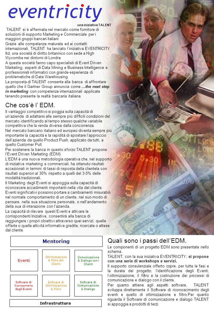 una iniziativa TALENT TALENT si è affermata nel mercato come fornitore di soluzioni di supporto Marketing e Commerciale per i maggiori gruppi bancari italiani.