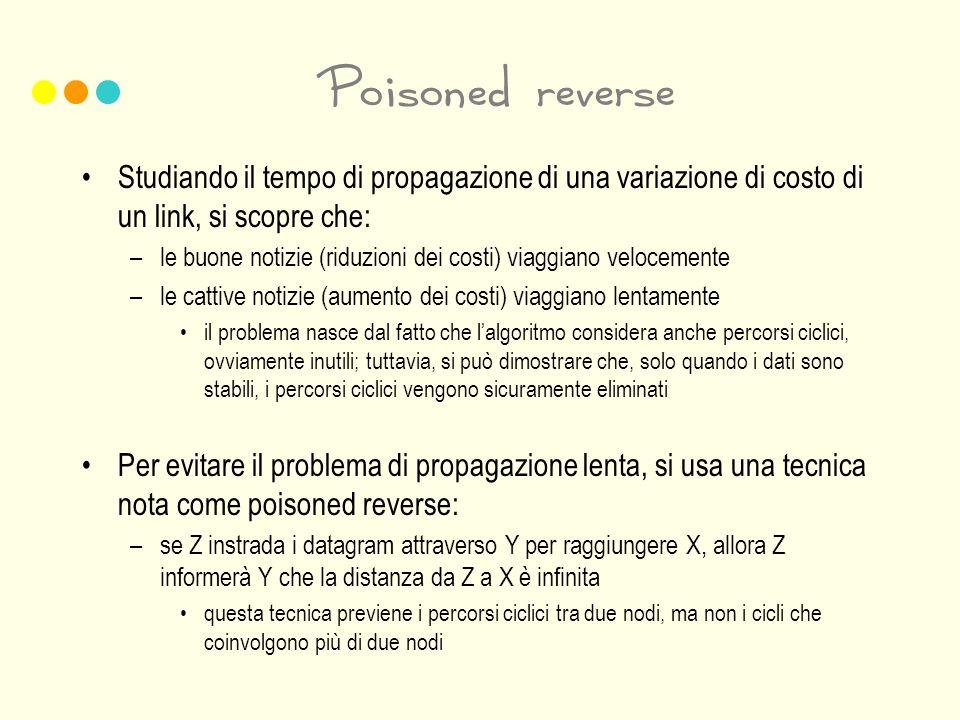 Poisoned reverse Studiando il tempo di propagazione di una variazione di costo di un link, si scopre che: –le buone notizie (riduzioni dei costi) viag