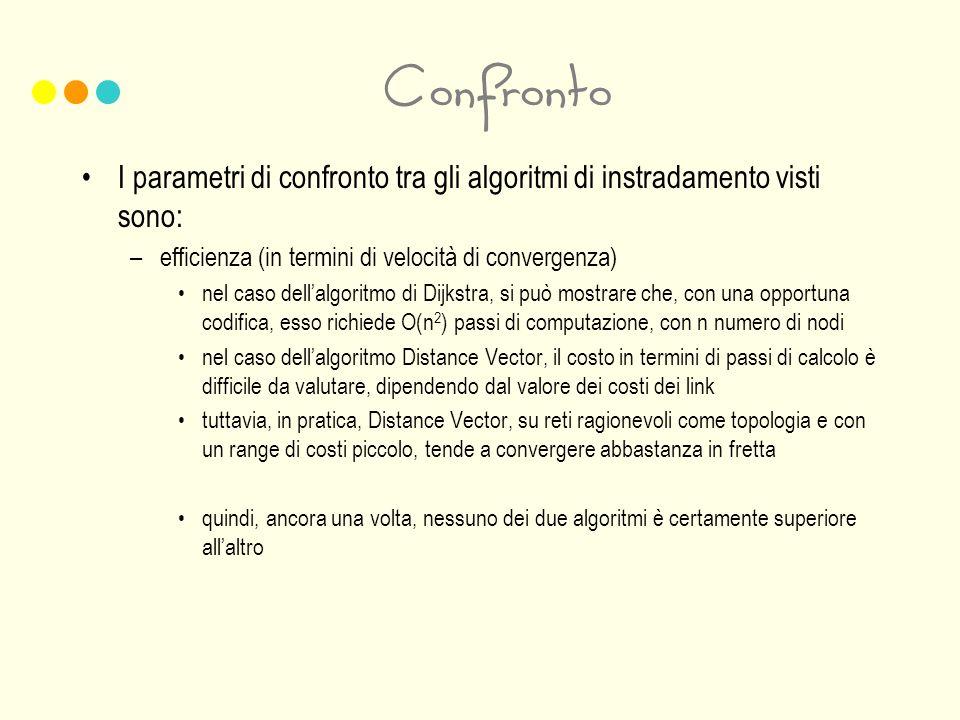 Confronto I parametri di confronto tra gli algoritmi di instradamento visti sono: –efficienza (in termini di velocità di convergenza) nel caso dellalgoritmo di Dijkstra, si può mostrare che, con una opportuna codifica, esso richiede O(n 2 ) passi di computazione, con n numero di nodi nel caso dellalgoritmo Distance Vector, il costo in termini di passi di calcolo è difficile da valutare, dipendendo dal valore dei costi dei link tuttavia, in pratica, Distance Vector, su reti ragionevoli come topologia e con un range di costi piccolo, tende a convergere abbastanza in fretta quindi, ancora una volta, nessuno dei due algoritmi è certamente superiore allaltro