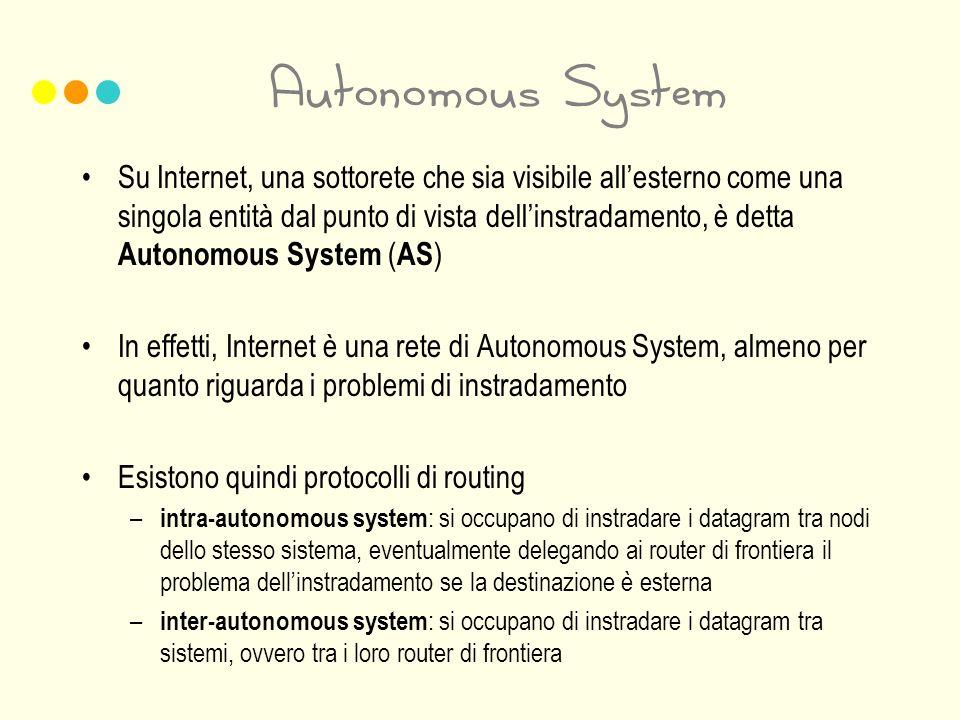 Autonomous System Su Internet, una sottorete che sia visibile allesterno come una singola entità dal punto di vista dellinstradamento, è detta Autonomous System ( AS ) In effetti, Internet è una rete di Autonomous System, almeno per quanto riguarda i problemi di instradamento Esistono quindi protocolli di routing – intra-autonomous system : si occupano di instradare i datagram tra nodi dello stesso sistema, eventualmente delegando ai router di frontiera il problema dellinstradamento se la destinazione è esterna – inter-autonomous system : si occupano di instradare i datagram tra sistemi, ovvero tra i loro router di frontiera