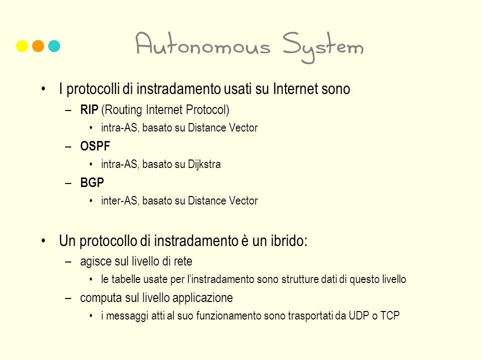 Autonomous System I protocolli di instradamento usati su Internet sono – RIP (Routing Internet Protocol) intra-AS, basato su Distance Vector – OSPF intra-AS, basato su Dijkstra – BGP inter-AS, basato su Distance Vector Un protocollo di instradamento è un ibrido: –agisce sul livello di rete le tabelle usate per linstradamento sono strutture dati di questo livello –computa sul livello applicazione i messaggi atti al suo funzionamento sono trasportati da UDP o TCP