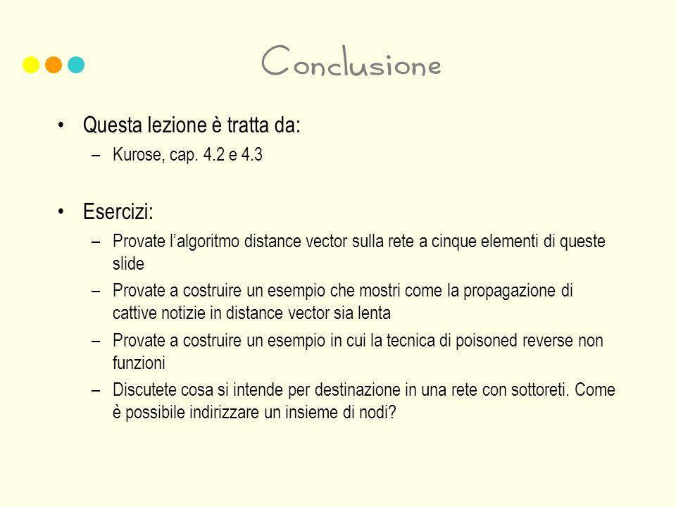 Conclusione Questa lezione è tratta da: –Kurose, cap. 4.2 e 4.3 Esercizi: –Provate lalgoritmo distance vector sulla rete a cinque elementi di queste s