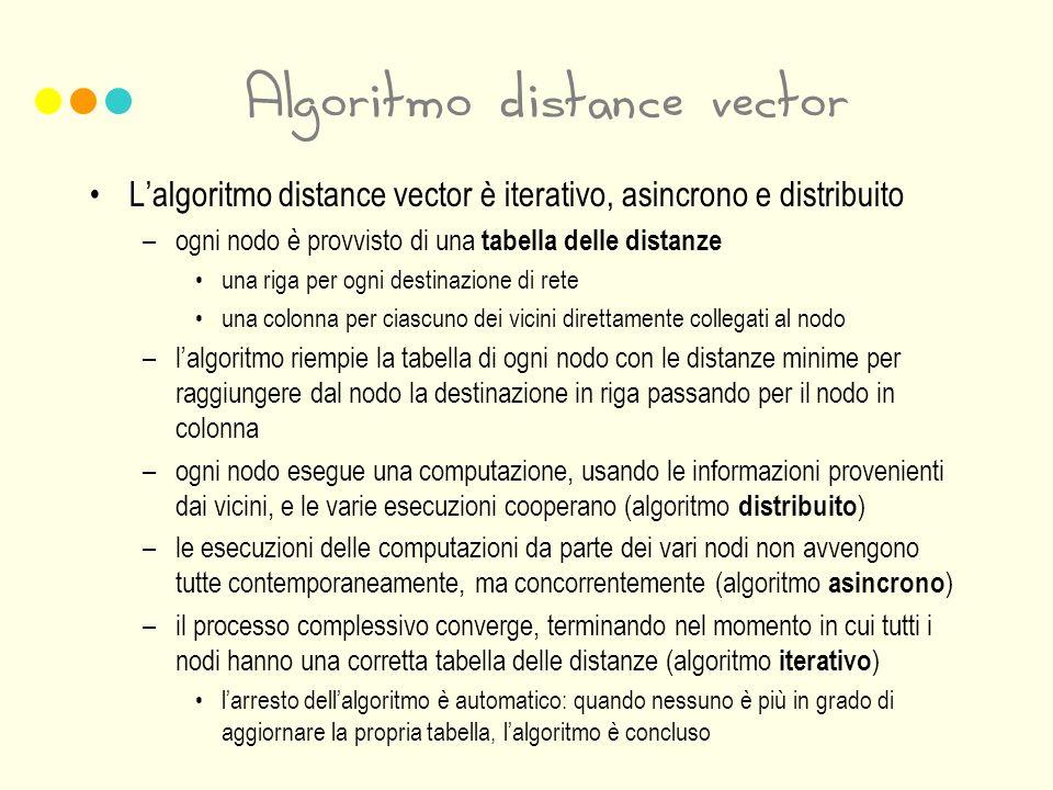 Algoritmo distance vector Lalgoritmo distance vector è iterativo, asincrono e distribuito –ogni nodo è provvisto di una tabella delle distanze una riga per ogni destinazione di rete una colonna per ciascuno dei vicini direttamente collegati al nodo –lalgoritmo riempie la tabella di ogni nodo con le distanze minime per raggiungere dal nodo la destinazione in riga passando per il nodo in colonna –ogni nodo esegue una computazione, usando le informazioni provenienti dai vicini, e le varie esecuzioni cooperano (algoritmo distribuito ) –le esecuzioni delle computazioni da parte dei vari nodi non avvengono tutte contemporaneamente, ma concorrentemente (algoritmo asincrono ) –il processo complessivo converge, terminando nel momento in cui tutti i nodi hanno una corretta tabella delle distanze (algoritmo iterativo ) larresto dellalgoritmo è automatico: quando nessuno è più in grado di aggiornare la propria tabella, lalgoritmo è concluso