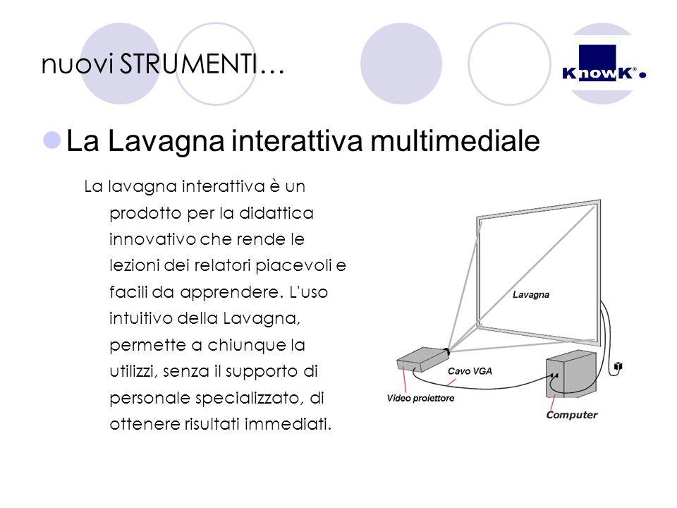 nuovi STRUMENTI… La Lavagna interattiva multimediale La lavagna interattiva è un prodotto per la didattica innovativo che rende le lezioni dei relator