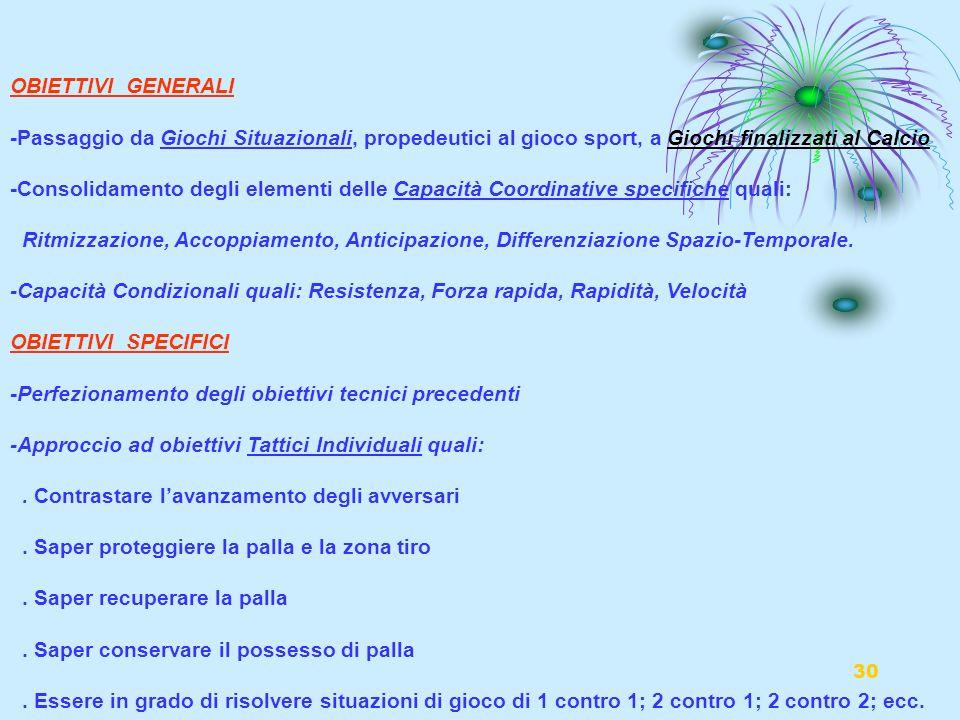 30 OBIETTIVI GENERALI -Passaggio da Giochi Situazionali, propedeutici al gioco sport, a Giochi finalizzati al Calcio -Consolidamento degli elementi de