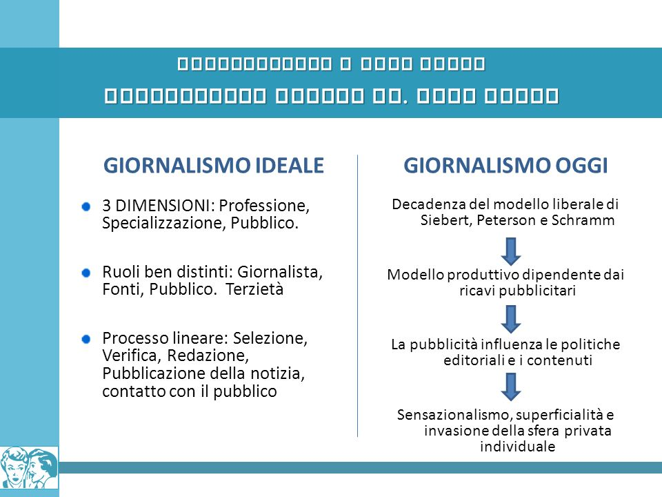 Pettegolezzo e News Media GIORNALISMO IDEALE vs. NEWS MEDIA GIORNALISMO IDEALE 3 DIMENSIONI: Professione, Specializzazione, Pubblico. Ruoli ben distin
