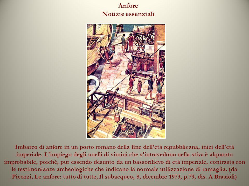 Anfore Notizie essenziali Imbarco di anfore in un porto romano della fine dell'età repubblicana, inizi dell'età imperiale. L'impiego degli anelli di v