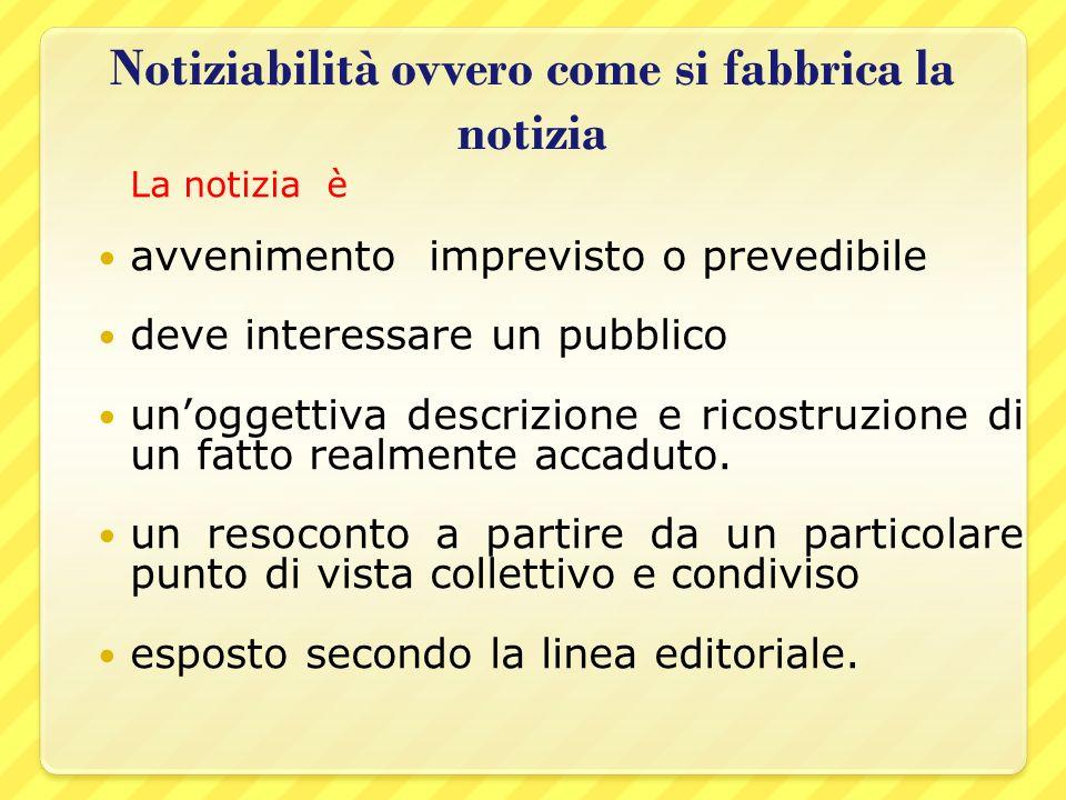Notiziabilità ovvero come si fabbrica la notizia La notizia è avvenimento imprevisto o prevedibile deve interessare un pubblico unoggettiva descrizion