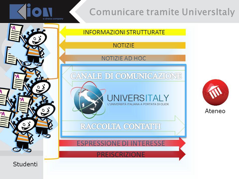 Ateneo Studenti NOTIZIE NOTIZIE AD HOC INFORMAZIONI STRUTTURATE ESPRESSIONE DI INTERESSE PREISCRIZIONE Comunicare tramite UniversItaly
