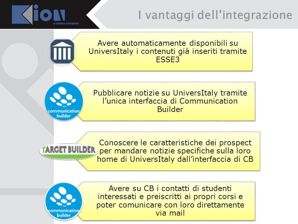 Avere automaticamente disponibili su UniversItaly i contenuti già inseriti tramite ESSE3 Pubblicare notizie su UniversItaly tramite lunica interfaccia