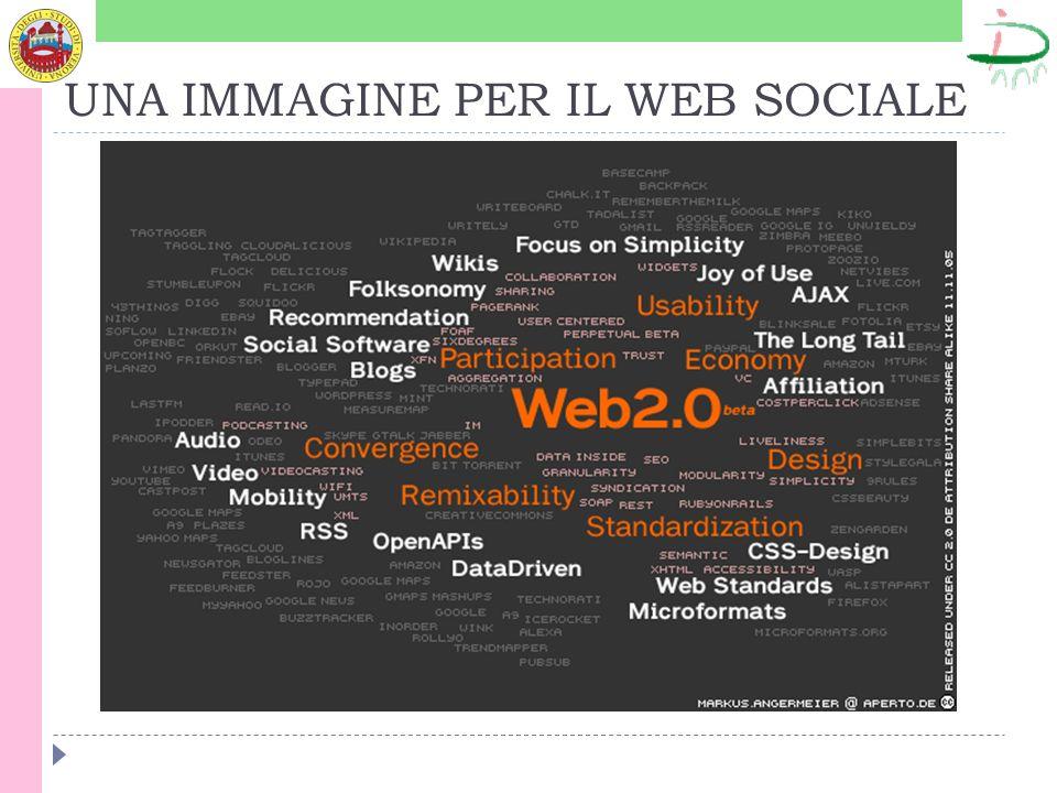 UNA IMMAGINE PER IL WEB SOCIALE