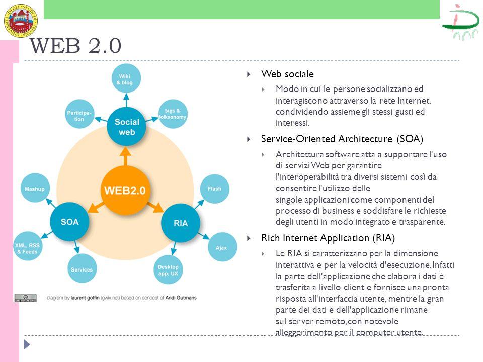 WEB 2.0 Web come piattaforma Catturare lintelligenza collettiva Dato come funzionalità Beta perenne Programmazione e dato separati Interfacce utente ricche ed evolute