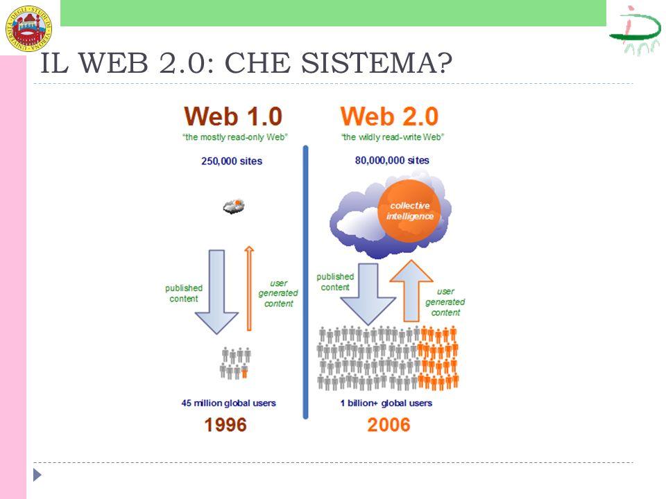 IL WEB 2.0: CHE SISTEMA