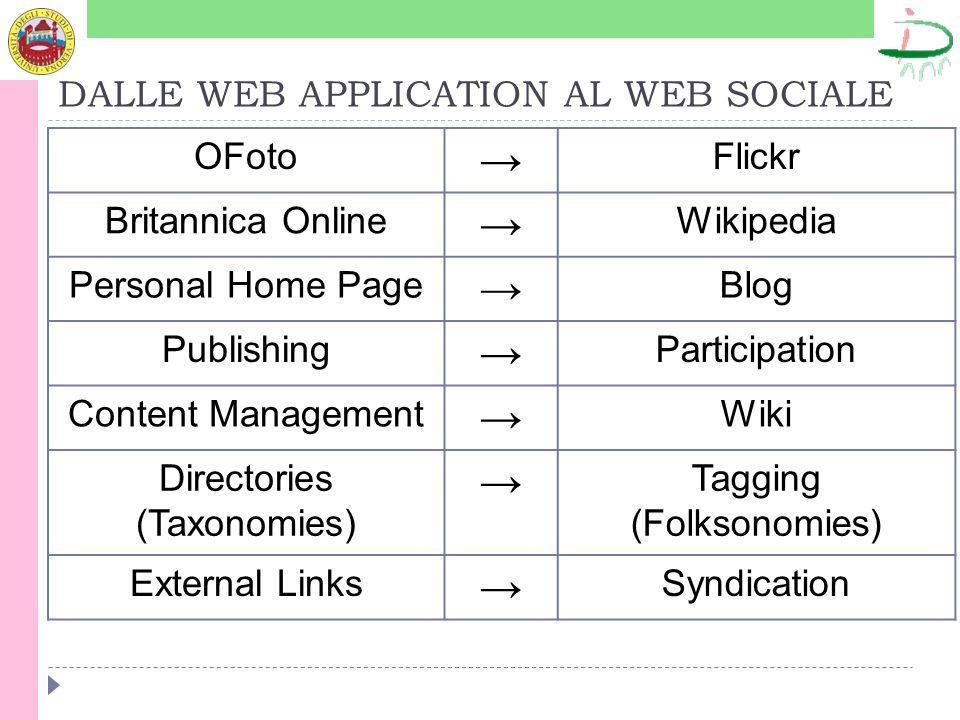 DAL WEB 1.0 AL WEB 4.0?