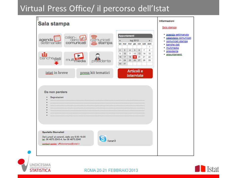 ROMA 20-21 FEBBRAIO 2013 Virtual Press Office/ il percorso dellIstat