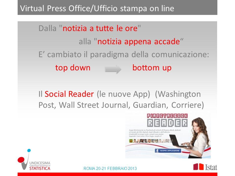 ROMA 20-21 FEBBRAIO 2013 Virtual Press Office/Ufficio stampa on line Il contesto oggi I media (ma anche le organizzazioni statistiche) devono stare là dove i loro consumatori si riuniscono (virtualmente) per produrre e scambiare contenuti