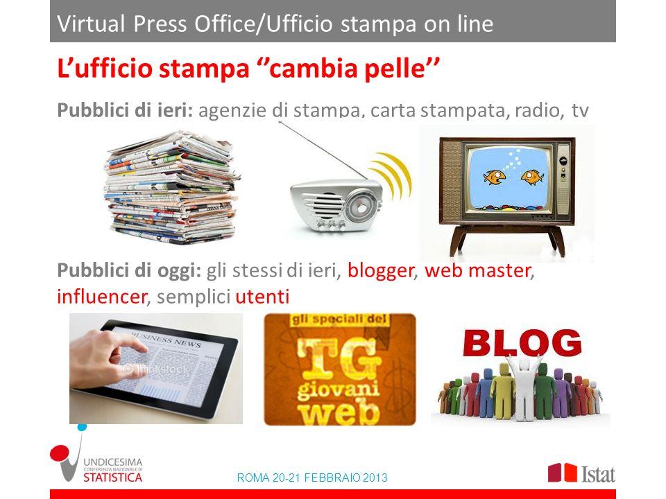 ROMA 20-21 FEBBRAIO 2013 Virtual Press Office/Ufficio stampa on line Da una strategia di ascolto a una di presidio del web Il Virtual Press Office significa: presenza strutturata in rete uso sistematico di strumenti 2.0