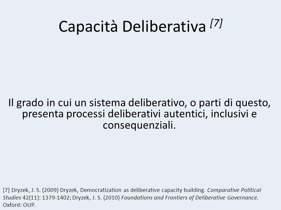 Capacità Deliberativa [7] Il grado in cui un sistema deliberativo, o parti di questo, presenta processi deliberativi autentici, inclusivi e consequenziali.