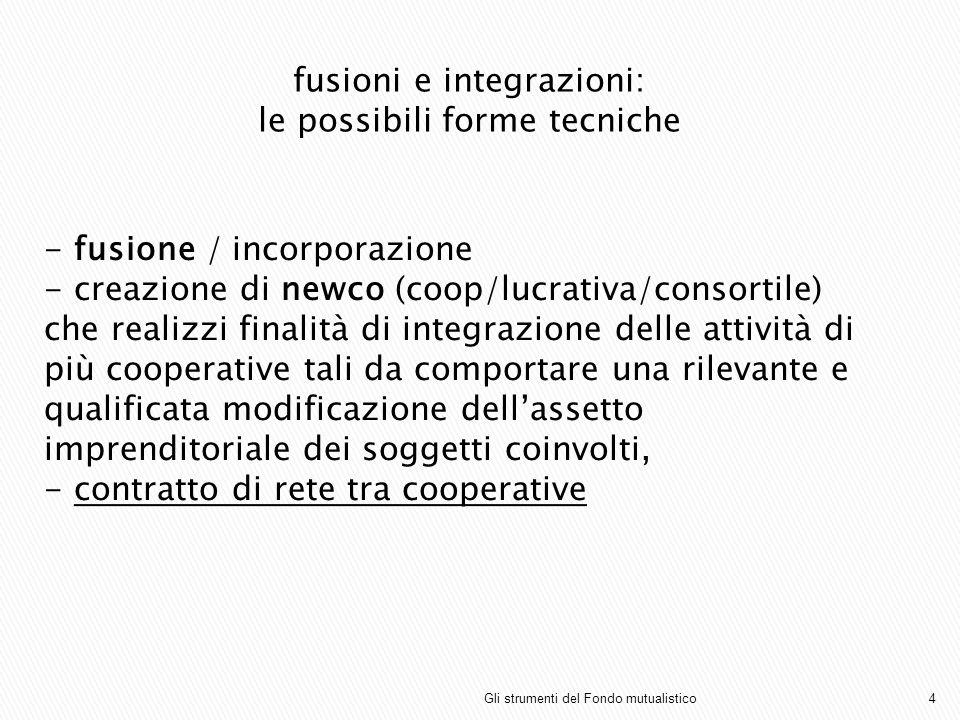 interventi con finalità di integrazione - 38 iniziative - 21,6 mln - aree operative di riferimento FusInt 17.294,0 Sviluppo 2.240,0 Conv.