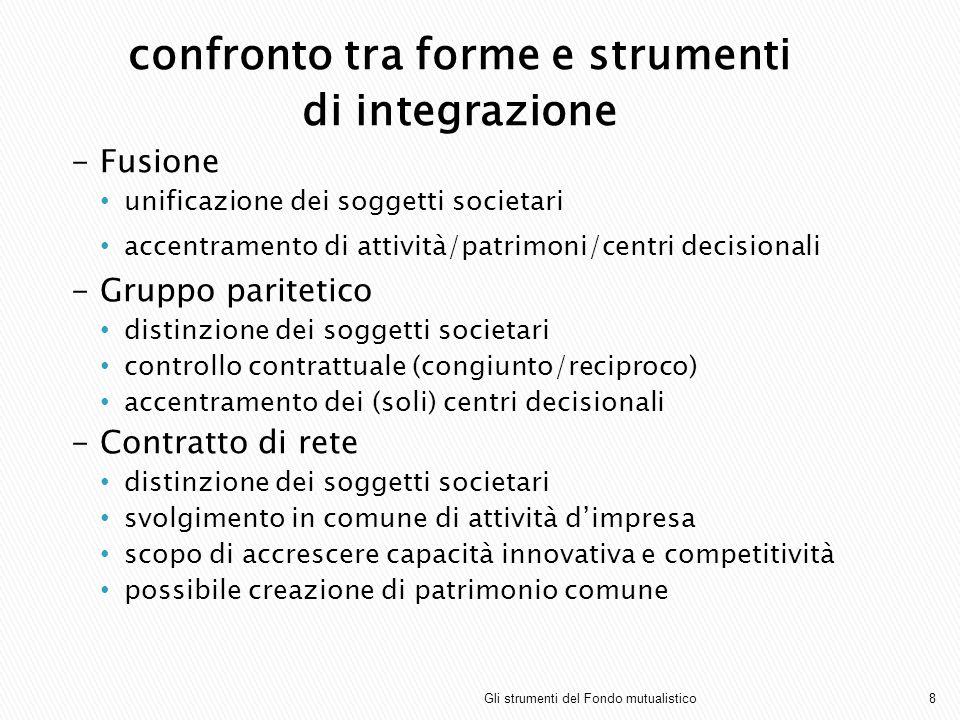 Considerazioni conclusive - al di là della imputazione alla specifica area operativa di Coopfond, le finalità di integrazione cooperativa fanno parte dei criteri di valutazione dei progetti criteri di qualità imprenditoriale … o addirittura condizioni di deroga alle ordinarie modalità di intervento - le integrazioni coop rappresentano percorsi molto faticosi, spesso indispensabili sul piano delle risposte di adeguamento organizzativo-produttivo, ma resi più complessi dalla struttura personalistica della coop voto per testa e mancanza di un socio di controllo importanza delle identità aziendali lentezza dei processi decisionali è fondamentale il ruolo delle strutture associative Legacoop per avviare e sviluppare questi percorsi - il contratto di rete rappresenta una forma morbida di integrazione aziendale (ancora più del gruppo coop paritetico), che consente: la sperimentazione sul piano operativo la conservazione delle identità societarie - gruppo coop paritetico e rete sono spesso intesi in funzione strumentale alla possibile fusione: timore nelladottarli esperienza propedeutica e spesso distorta sarebbe opportuno che le sperimentazioni approfondissero le potenzialità dei rispettivi strumenti, indipendentemente da possibili ulteriori sviluppi - situazioni di crisi si presentano spesso a latere delle integrazioni (modalità di prevenzione o di risoluzione) soprattutto in questi casi, occorre avere chiaro quando la vera risposta strategica risiede necessariamente nellintegrazione delle sedi di governo delle imprese, evitando scelte palliative 9Gli strumenti del Fondo mutualistico