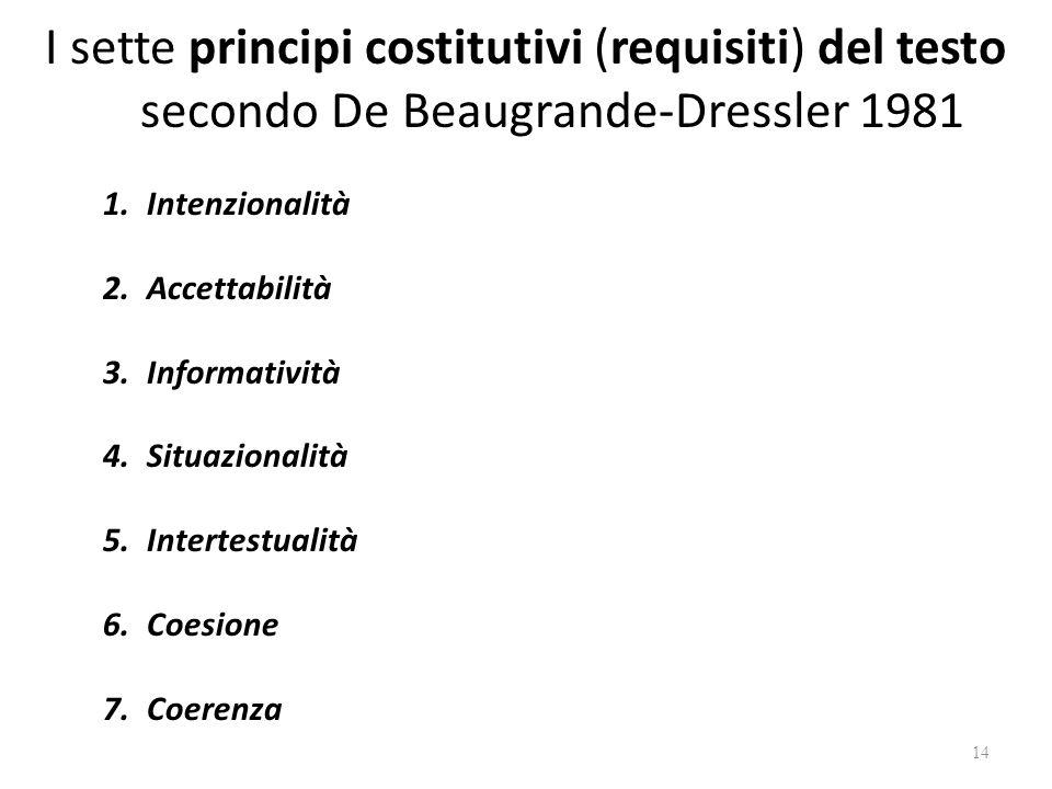 I sette principi costitutivi (requisiti) del testo secondo De Beaugrande-Dressler 1981 1.Intenzionalità 2.Accettabilità 3.Informatività 4.Situazionali
