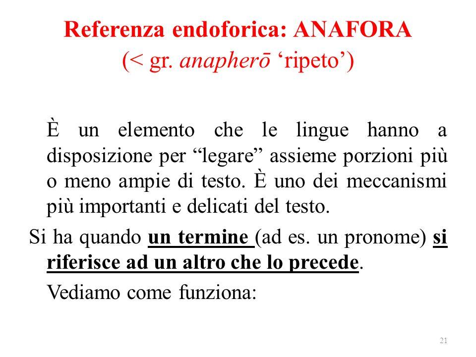Referenza endoforica: ANAFORA (< gr. anapherō ripeto) È un elemento che le lingue hanno a disposizione per legare assieme porzioni più o meno ampie di