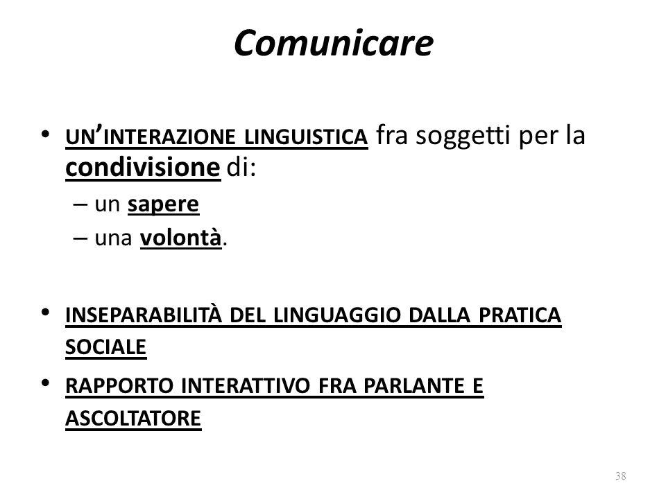 Comunicare UN INTERAZIONE LINGUISTICA fra soggetti per la condivisione di: – un sapere – una volontà. INSEPARABILITÀ DEL LINGUAGGIO DALLA PRATICA SOCI