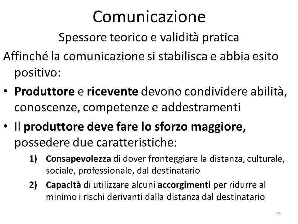 Comunicazione Spessore teorico e validità pratica Affinché la comunicazione si stabilisca e abbia esito positivo: Produttore e ricevente devono condiv