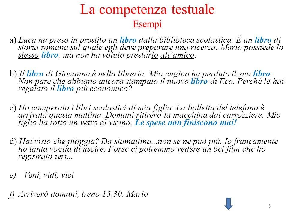 La competenza testuale Esempi a) Luca ha preso in prestito un libro dalla biblioteca scolastica. È un libro di storia romana sul quale egli deve prepa