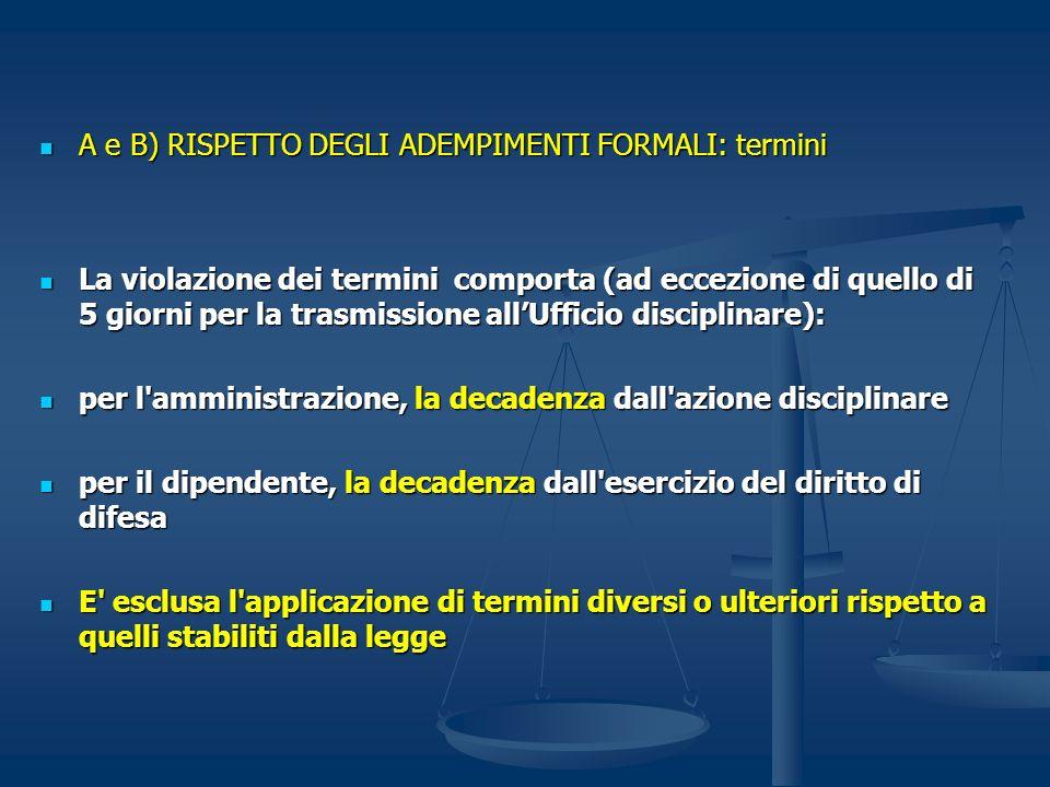 A e B) RISPETTO DEGLI ADEMPIMENTI FORMALI: termini A e B) RISPETTO DEGLI ADEMPIMENTI FORMALI: termini La violazione dei termini comporta (ad eccezione