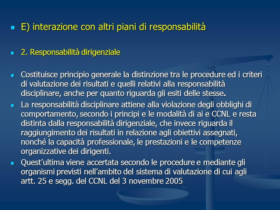 E) interazione con altri piani di responsabilità E) interazione con altri piani di responsabilità 2. Responsabilità dirigenziale 2. Responsabilità dir