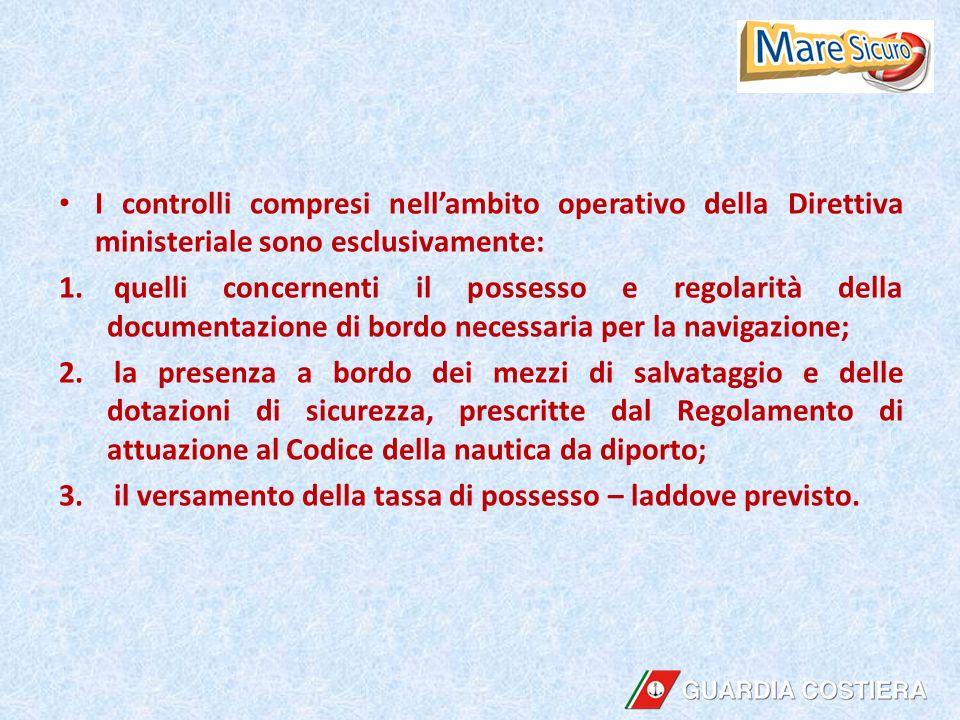 I controlli compresi nellambito operativo della Direttiva ministeriale sono esclusivamente: 1.