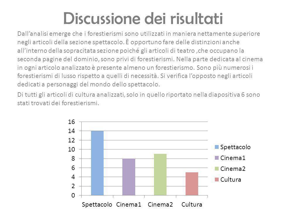 Conclusioni Lanalisi dei corpora ha confermato lipotesi iniziale: i forestierismi sono presenti in misura maggiore negli articoli di spettacolo.