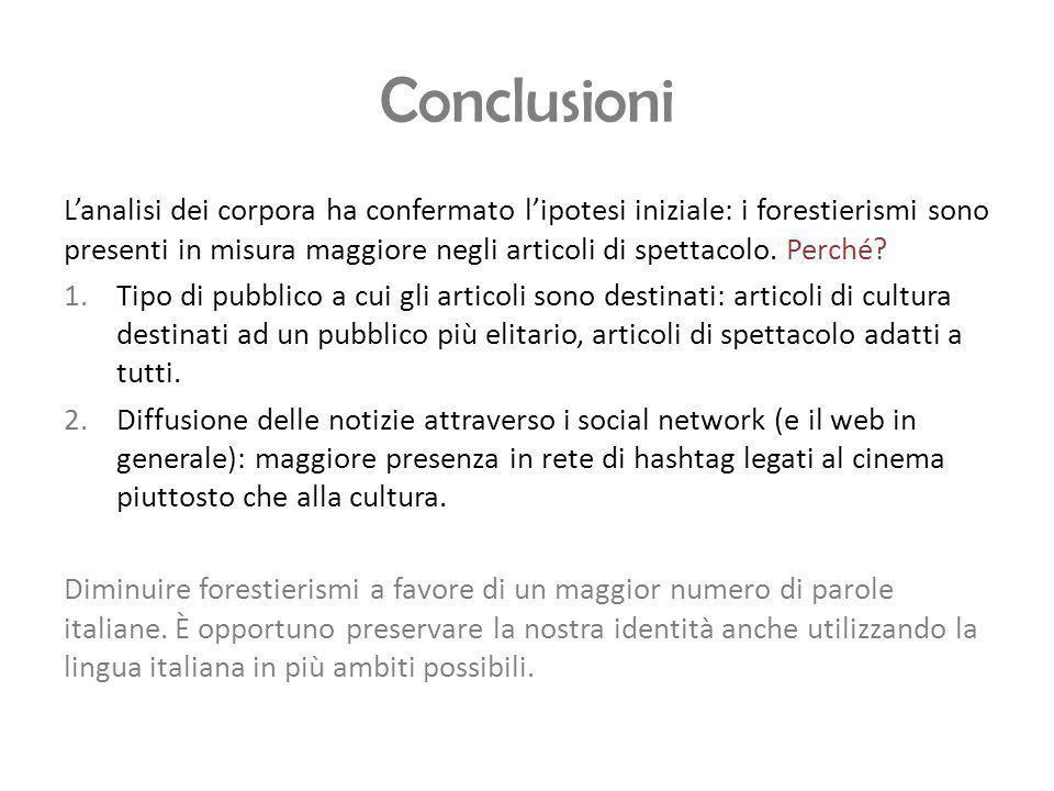 Conclusioni Lanalisi dei corpora ha confermato lipotesi iniziale: i forestierismi sono presenti in misura maggiore negli articoli di spettacolo. Perch