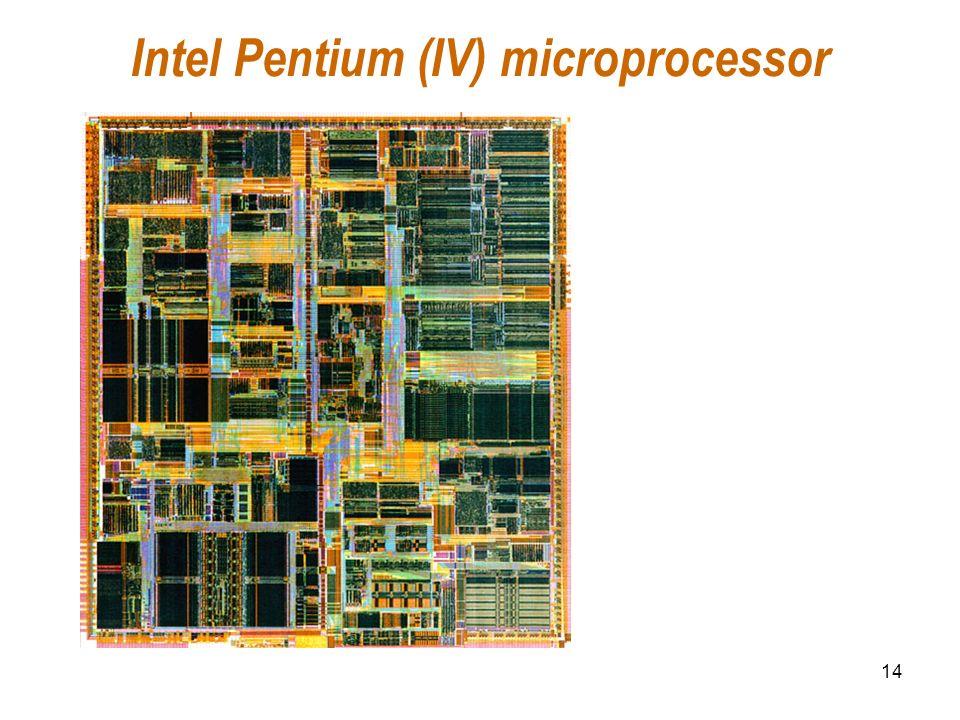14 Intel Pentium (IV) microprocessor