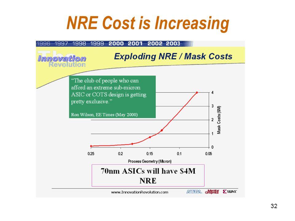 32 NRE Cost is Increasing