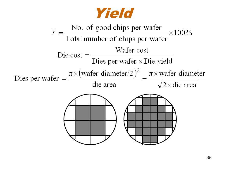 35 Yield