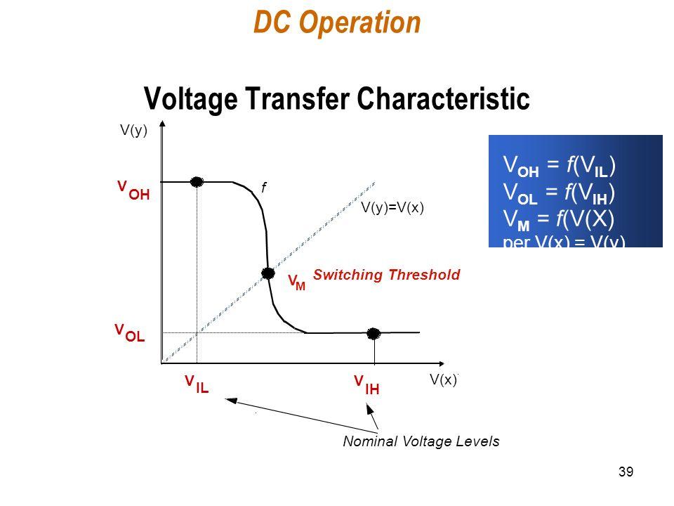 39 DC Operation Voltage Transfer Characteristic V(x) V(y) V OH V OL V M V IH V IL f V(y)=V(x) Switching Threshold Nominal Voltage Levels V OH = f(V IL