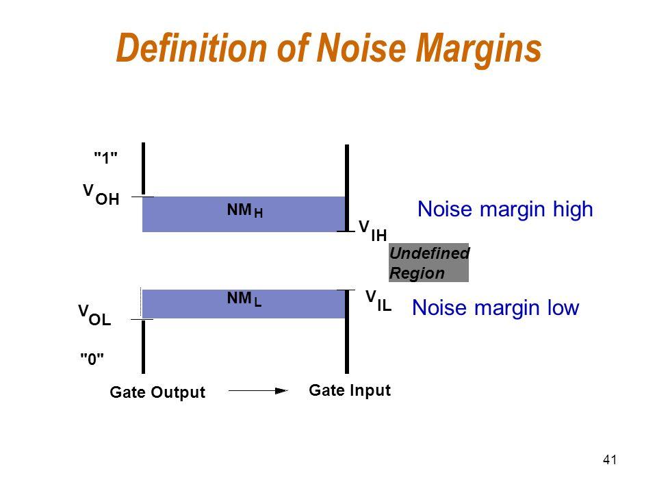 41 Definition of Noise Margins Noise margin high Noise margin low V IH V IL Undefined Region