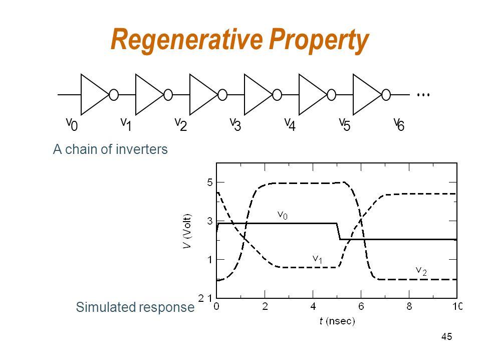 45 Regenerative Property A chain of inverters v 0 v 1 v 2 v 3 v 4 v 5 v 6 Simulated response