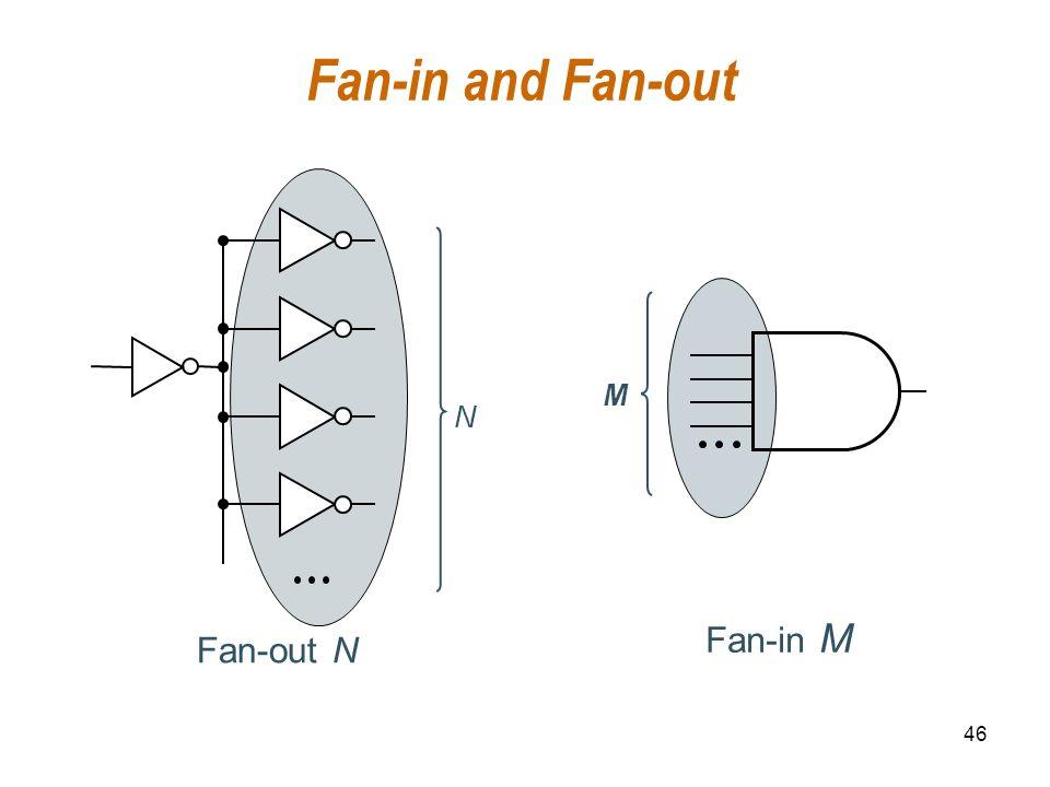 46 Fan-in and Fan-out N Fan-out N Fan-in M M