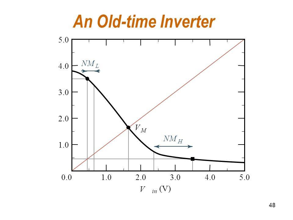 48 An Old-time Inverter NM H V in (V) NM L V M 0.0 1.0 2.0 3.0 4.0 5.0 1.02.03.04.05.0