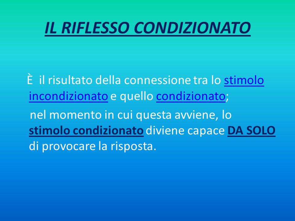 IL RIFLESSO CONDIZIONATO È il risultato della connessione tra lo stimolo incondizionato e quello condizionato;stimolo incondizionatocondizionato nel m