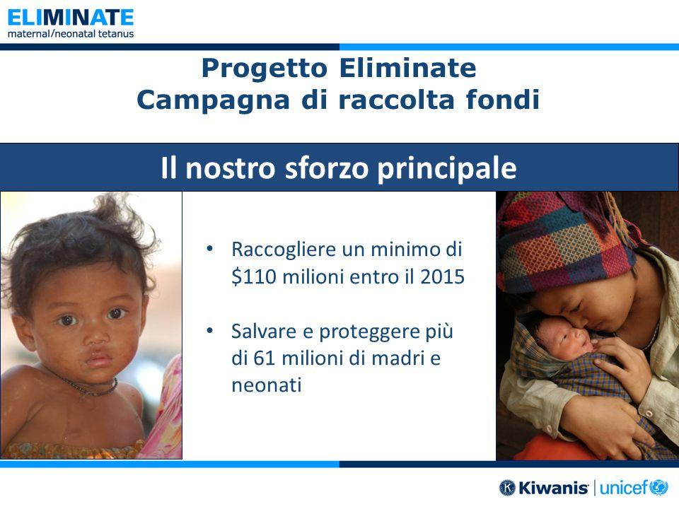Progetto Eliminate Campagna di raccolta fondi Raccogliere un minimo di $110 milioni entro il 2015 Salvare e proteggere più di 61 milioni di madri e neonati Il nostro sforzo principale
