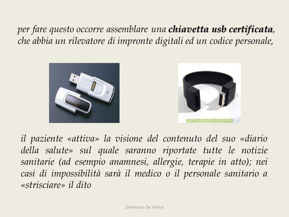 chiavetta usb certificata per fare questo occorre assemblare una chiavetta usb certificata, che abbia un rilevatore di impronte digitali ed un codice