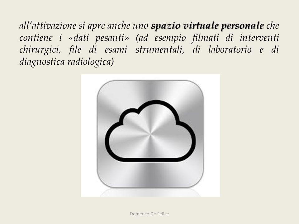 spazio virtuale personale allattivazione si apre anche uno spazio virtuale personale che contiene i «dati pesanti» (ad esempio filmati di interventi c